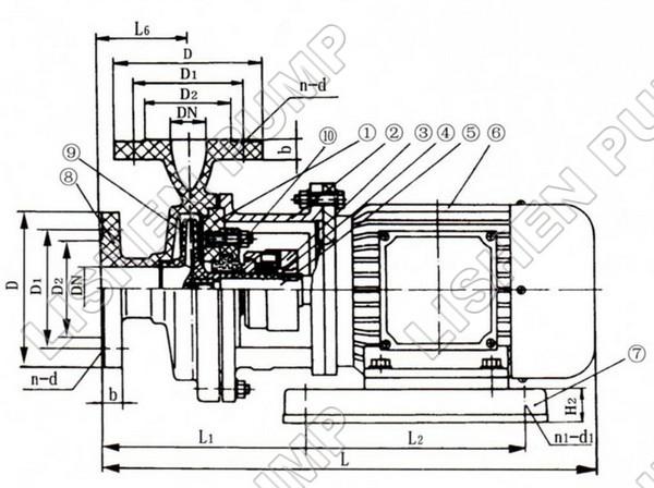 s型玻璃钢管道离心泵的结构图